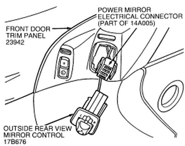 The Front Drivers Door Panel Tookplatepower Windows