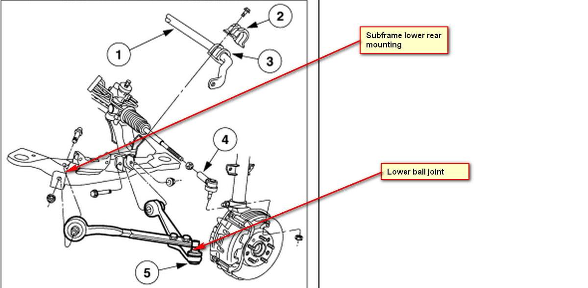 2001 Ford Windstar Rear Suspension Diagram - Wiring Diagram •