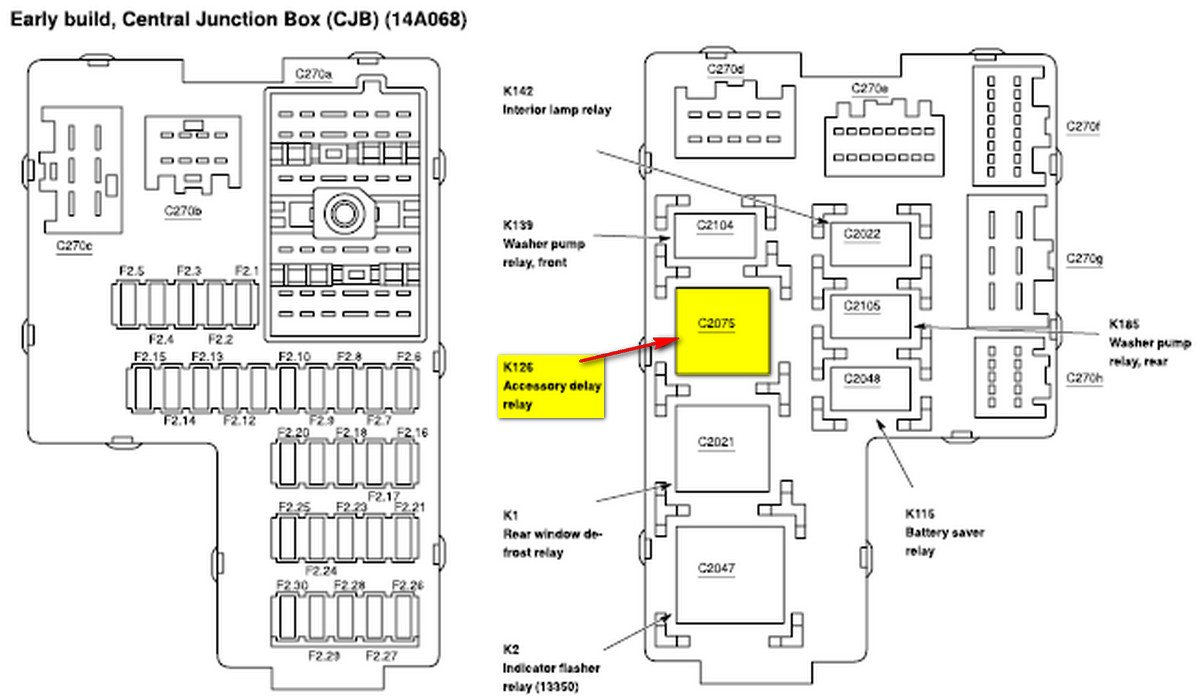 ford explorer sport trac fuse box diagram 2011 silverado