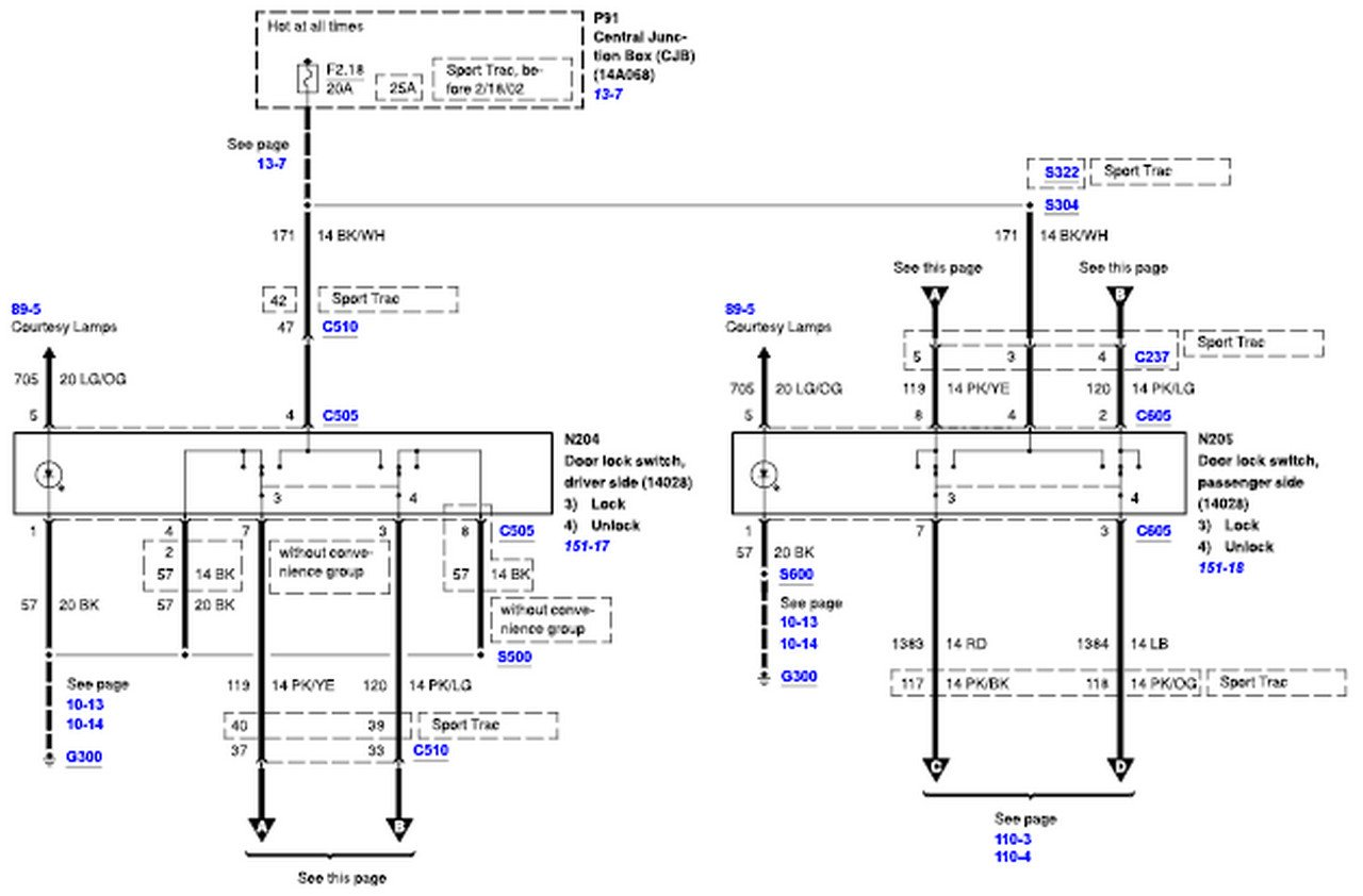 wiring diagram for 1997 ford explorer i have an 2002 ford explorer sport trac 4 litre. my ... #5