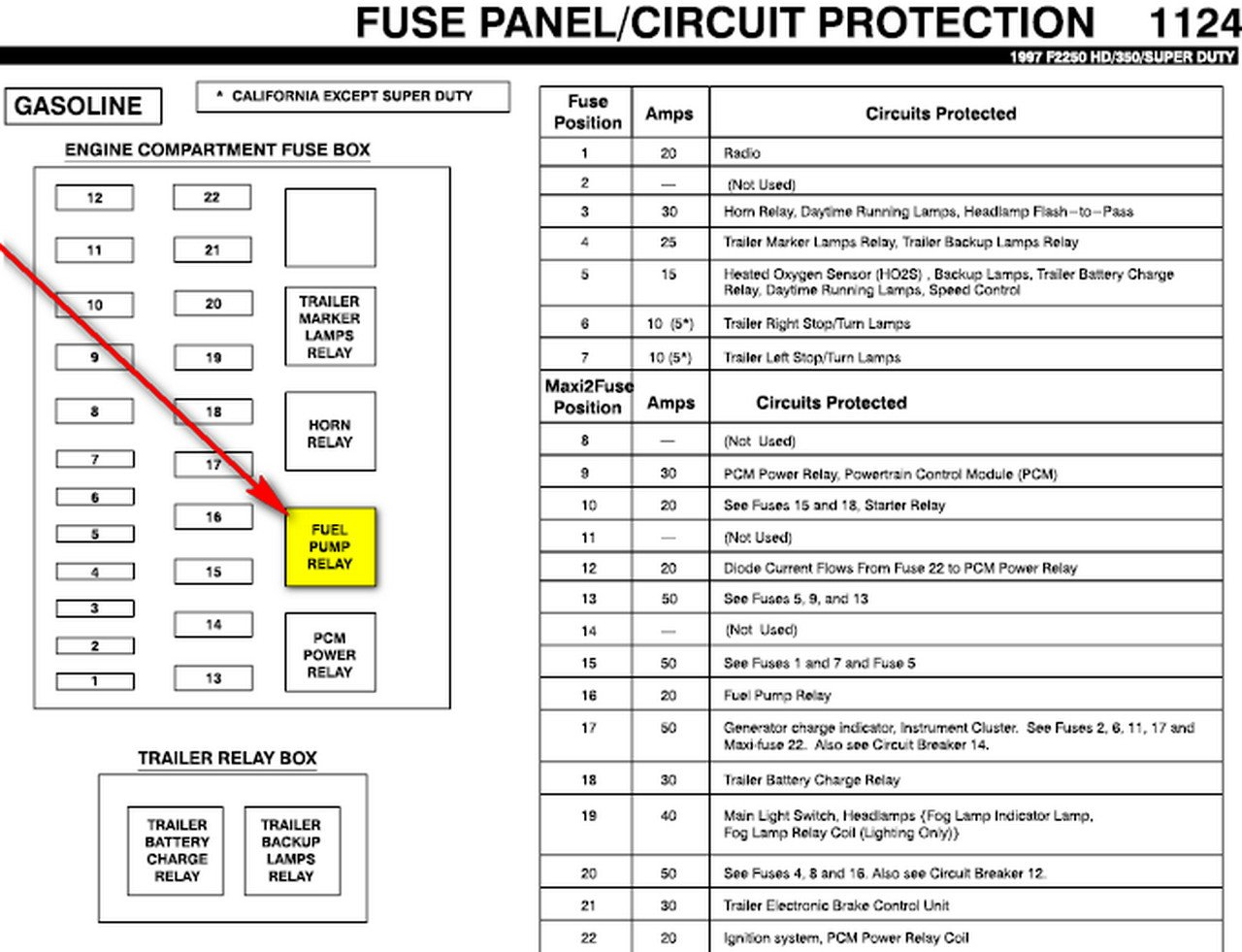1994 Econoline Fuel Pump Wiring Diagram Will Be A Ford F 250 1997 F250 7 3 Fuse Box Detailed Schematics Rh Jppastryarts Com 350