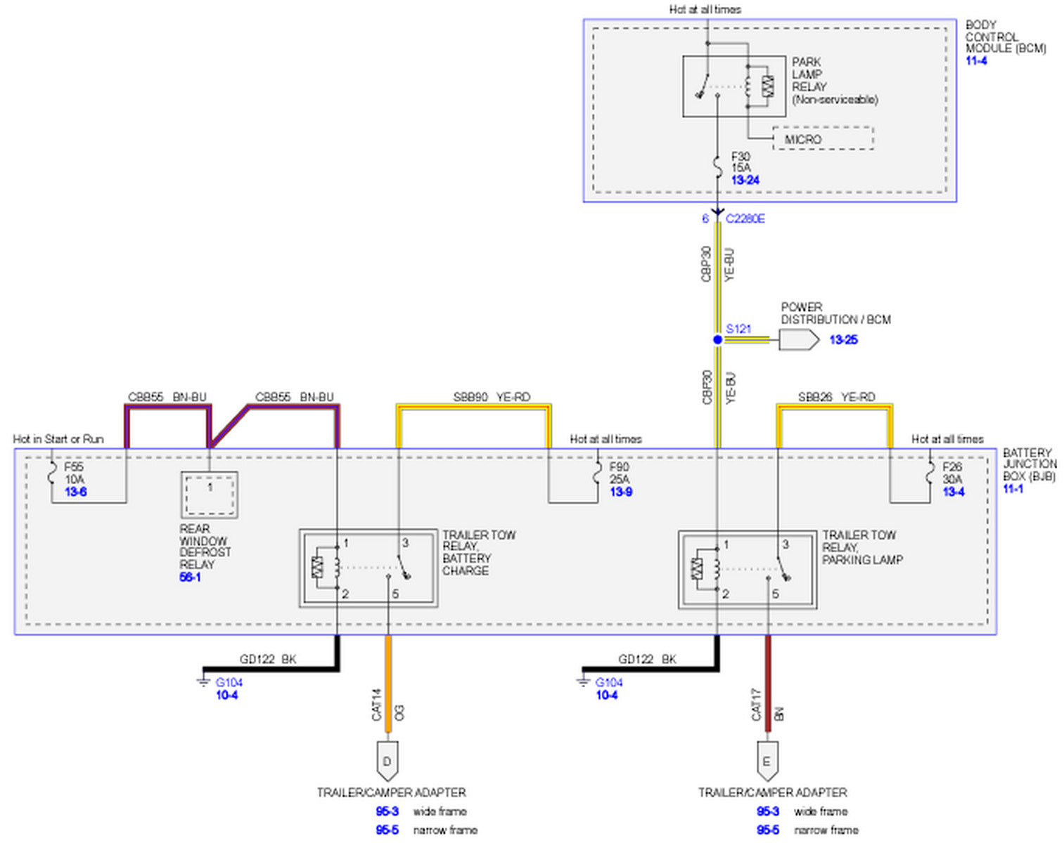 Ford F 350 Brake Controller Wiring Diagram Schematics F550 Trailer With Installation 2000 2006 F350 Redline