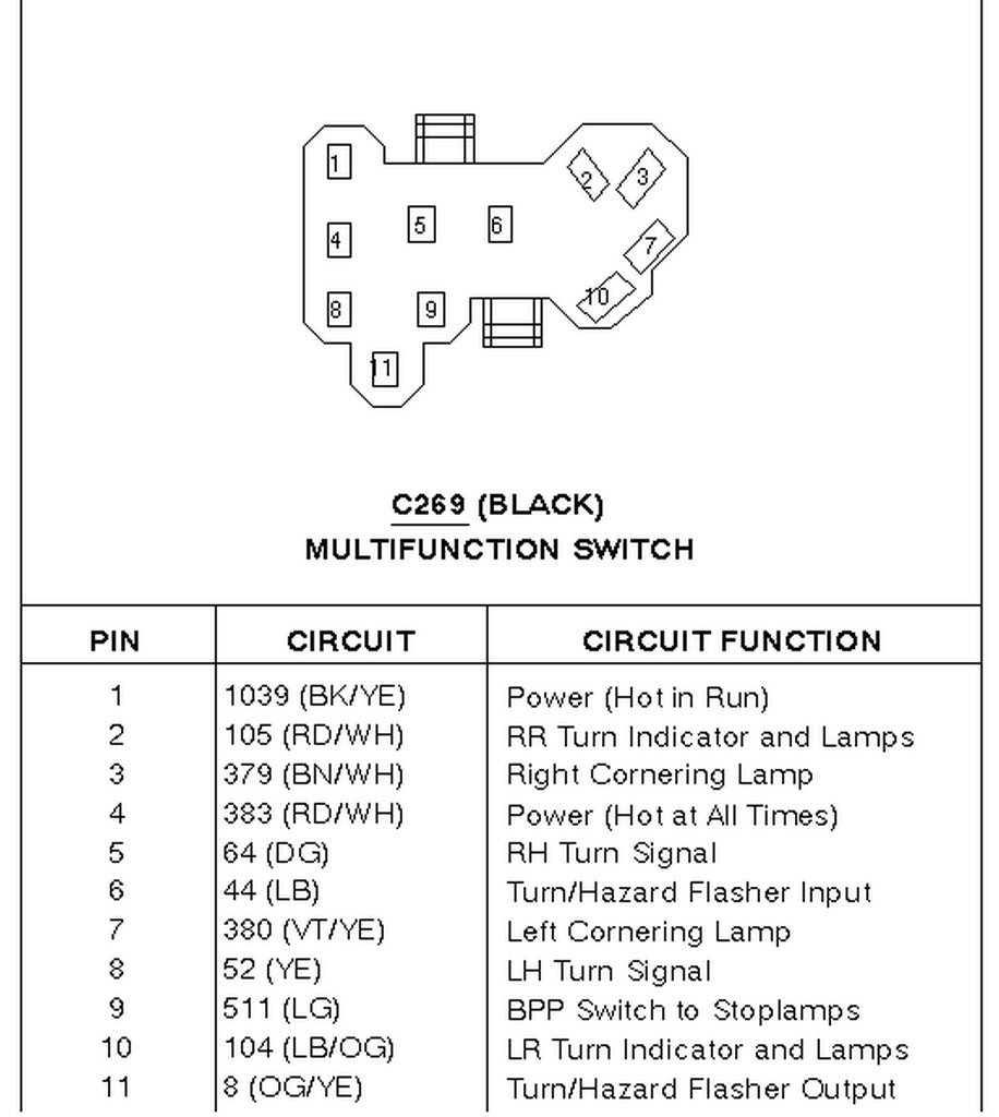 Maxresdefault furthermore M Vacuum Html Cae C besides Cadillac Deville Instrument Cluster Fuse Box Diagram furthermore C Ffe in addition C. on 1997 jeep grand cherokee wiring diagram