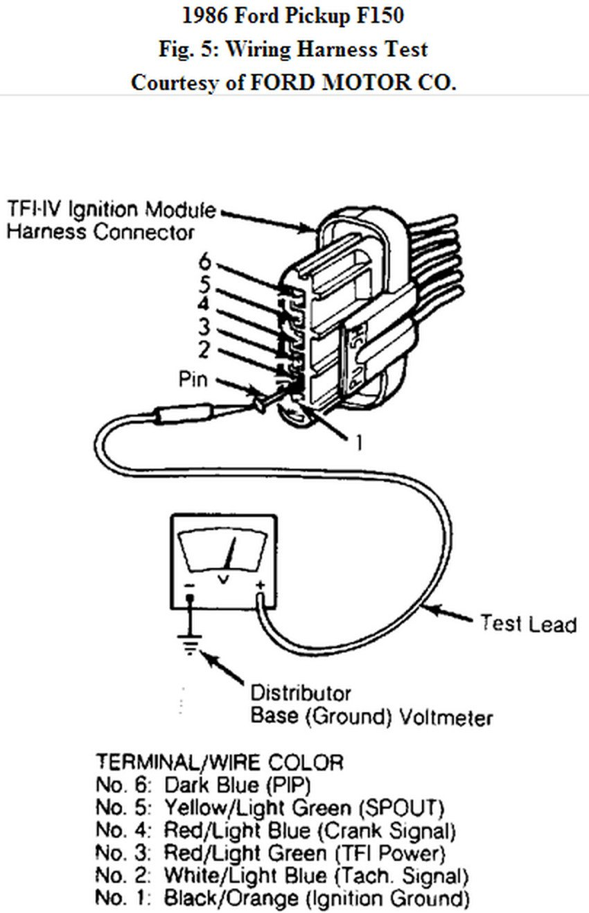 2011 06 08_231146_86_f 150_tfi_test_fig_5 where can i download a pdf of 1986 f 150 wiring diagram? 2006 ford f150 pcm wiring diagram at gsmx.co