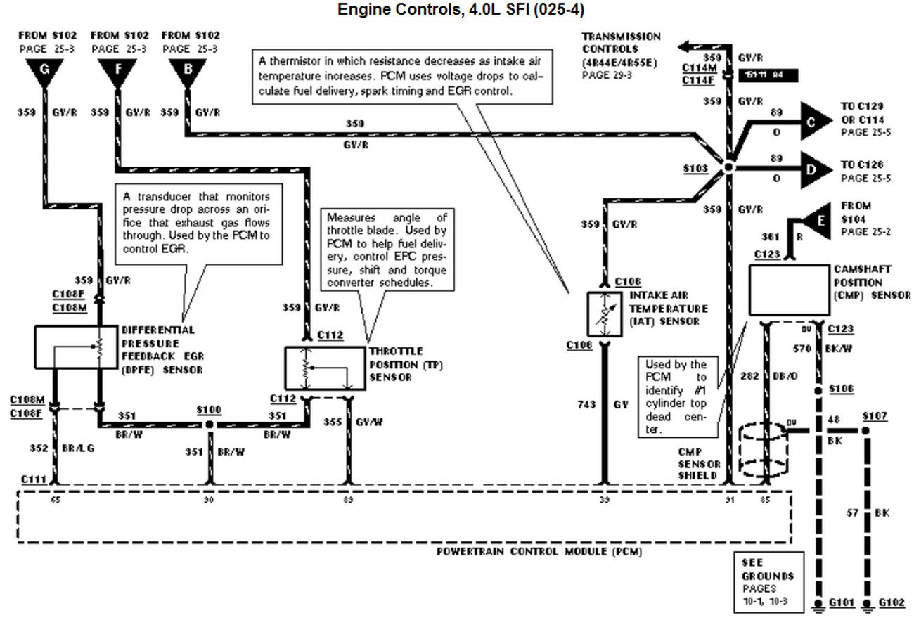 2012 03 23_025208_96_ranger_4.0_engine_control_wiring4 need a wiring harness diagram for a 1996 ford ranger 4 0 4x4 ford 390 engine wiring diagram at soozxer.org