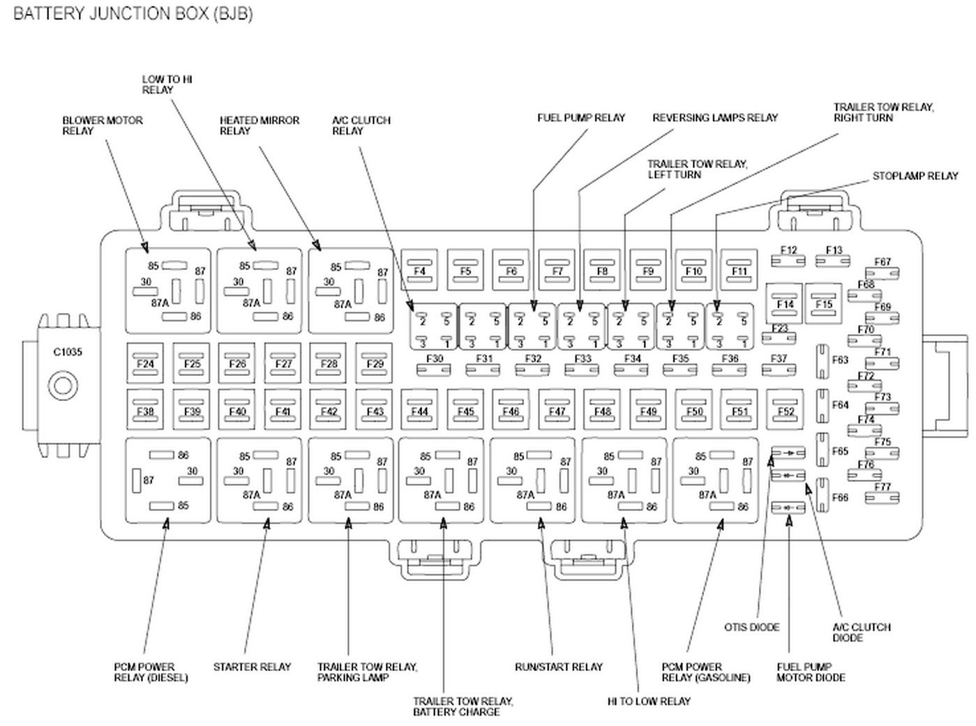 08 Ford F250 Fuse Diagram Archive Of Automotive Wiring 2008 F 250 Radio 2011 Box Just Schematic Rh Lailamaed Co Uk Panel