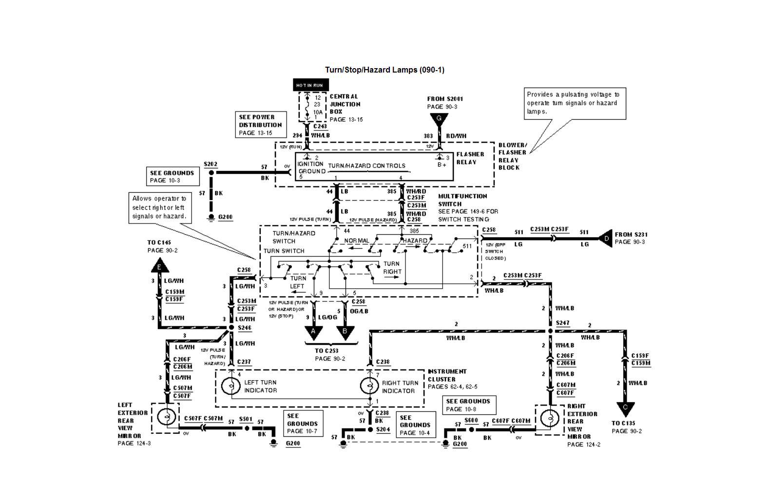 2012 06 08_232230_00_navigator_turn_signal_wiring 2000 lincoln navigator directional wiring diagram lincoln electric wiring diagram at bakdesigns.co