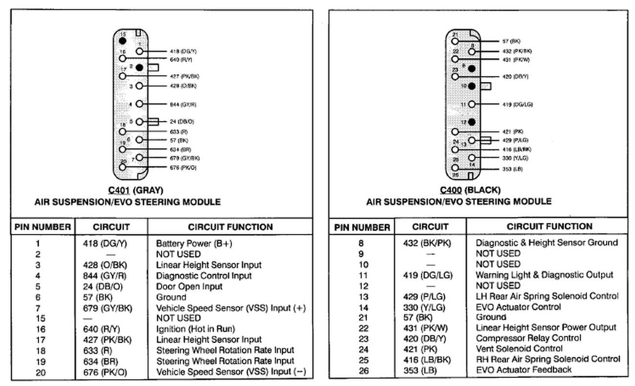 Cadillac Cts Ignition Wiring Diagram Get Free Image Evo 2050 2006 Headlight