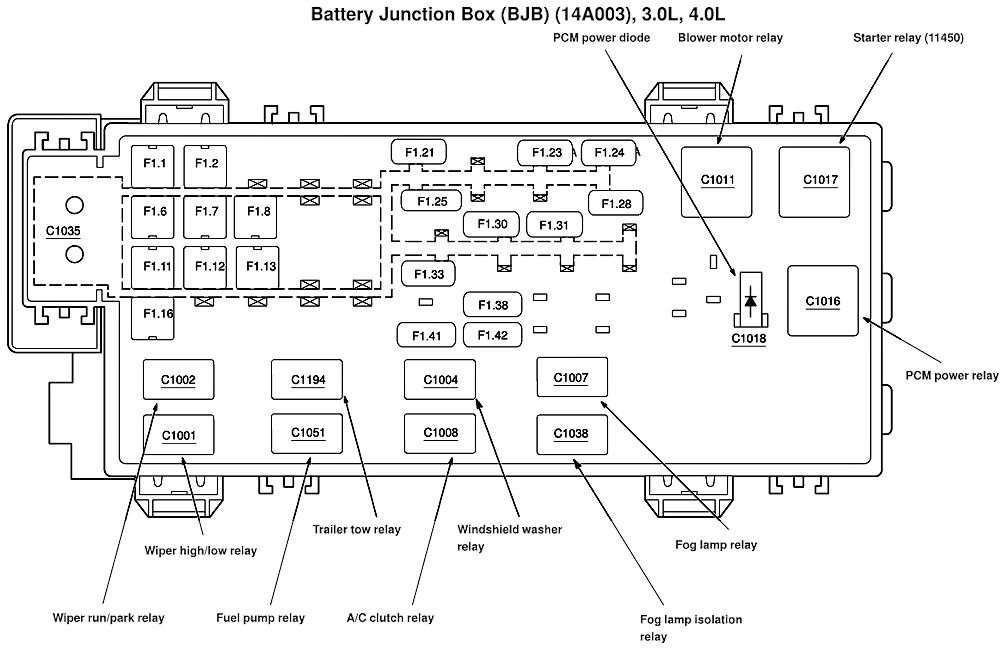 2003 Ford Ranger Wiring Diagram from ww2.justanswer.com