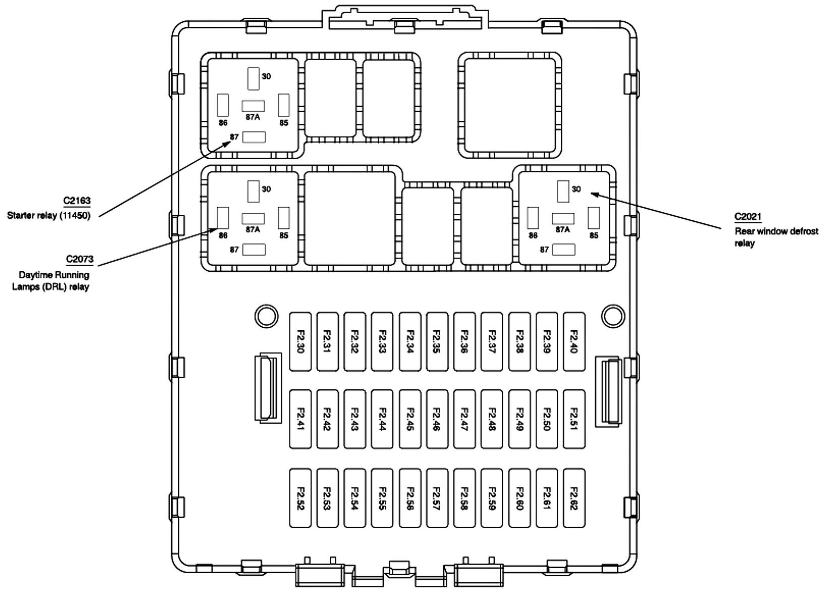 is there any place i can get a fuse box layout diagram so that i know which fuse is for what
