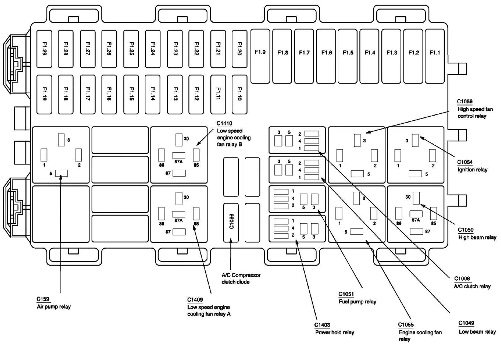 is there any place i can get a fuse box layout diagram so. Black Bedroom Furniture Sets. Home Design Ideas