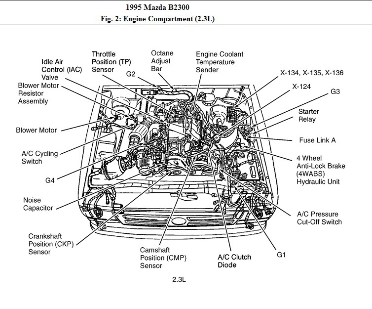 mazda b3000 parts diagram  mazda  auto wiring diagram