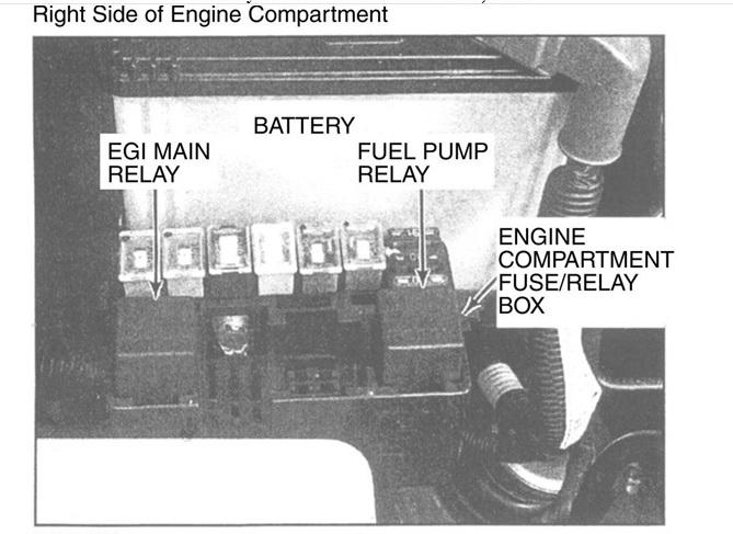 2001 Kia Sportage Under Hood Fuse Box Diagram : I am working a kia sportage it was running rough then