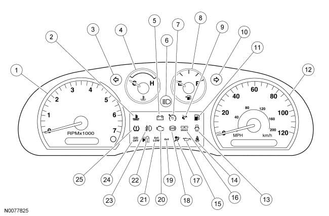 ford ranger instrument cluster lights