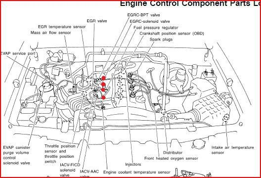 nissan 2 4 liter engine diagram online wiring diagram
