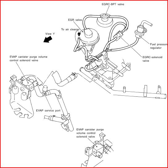 RepairGuideContent furthermore Fuel System Diagram also 3b3hc Nissan Altima Low Pressure I Already Took Hose Putting Back as well T10620642 1995 f350 powerstroke wont start one together with 2004 Kia Sorento Power Steering Hose Diagram. on 2001 nissan altima vacuum lines