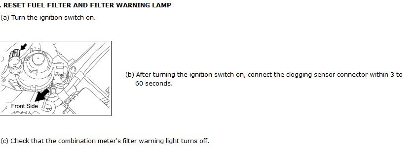 Fuel Filter warning light on Toyota Hiace 2005 Diesel is staying