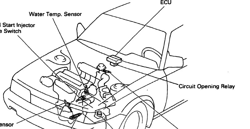 No Check Engine Light Comes On When Key Is Turned On