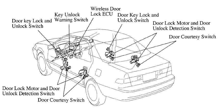 Toyota Camry Ecu Location Wiring Diagram