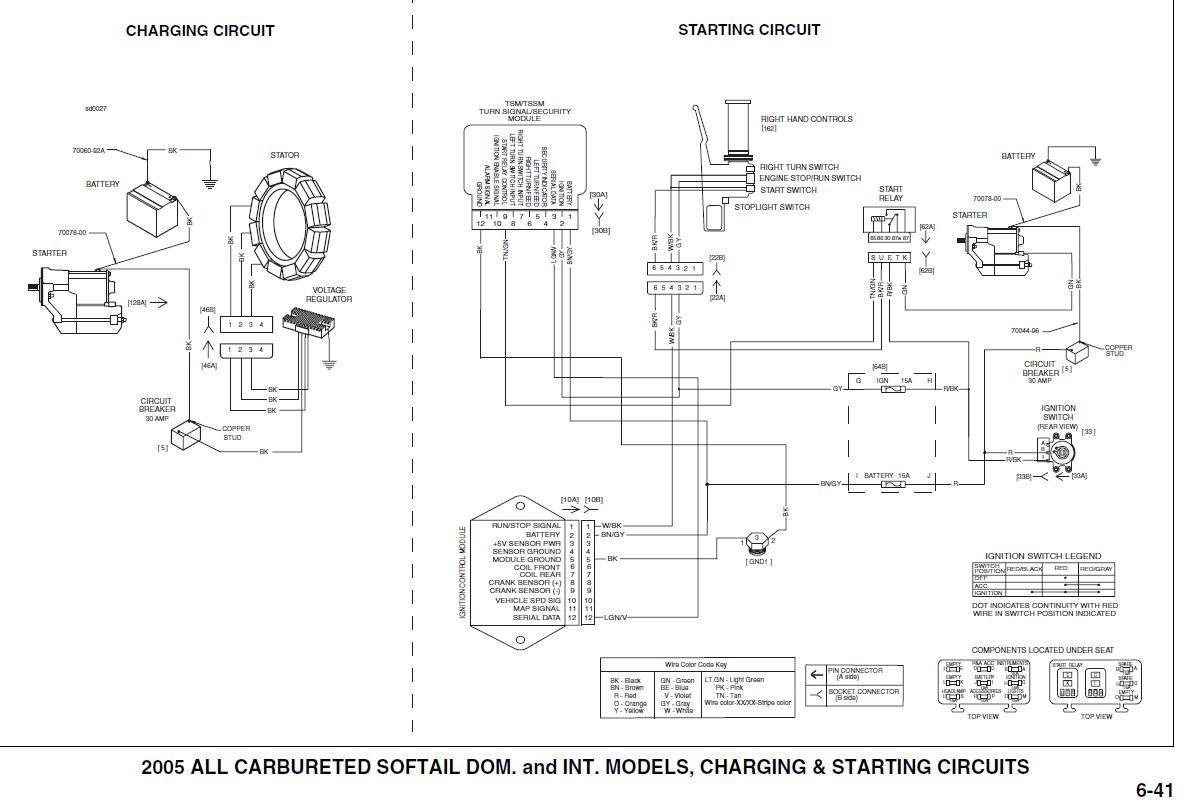 Badlands Harley Sportster Turn Signal Wiring Diagram - Wiring ... on