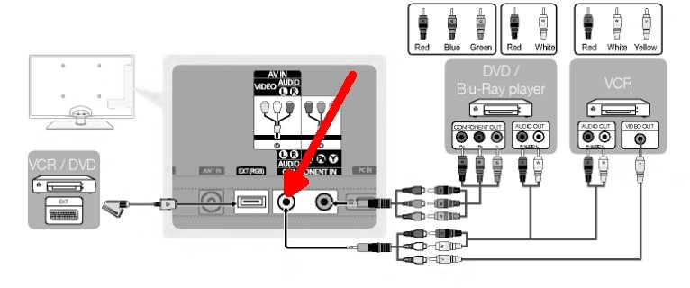 Wii Tv Diagram Block And Schematic Diagrams