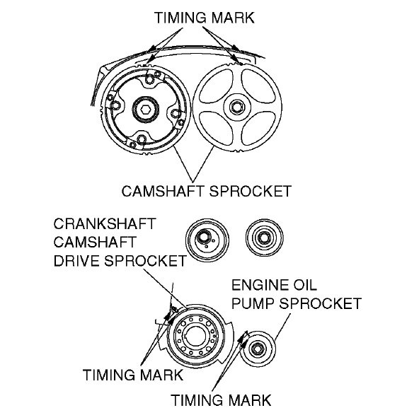 I need directions on how to replace the timing belt on a