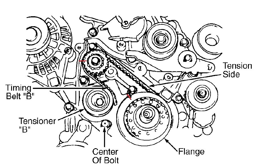 diagram for timing marks for crank shaft and oil pump for 2004 rh justanswer com  2004 hyundai santa fe engine diagram