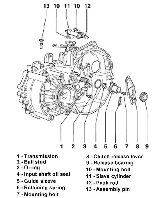 release  throwout bearing what is it  and where is it