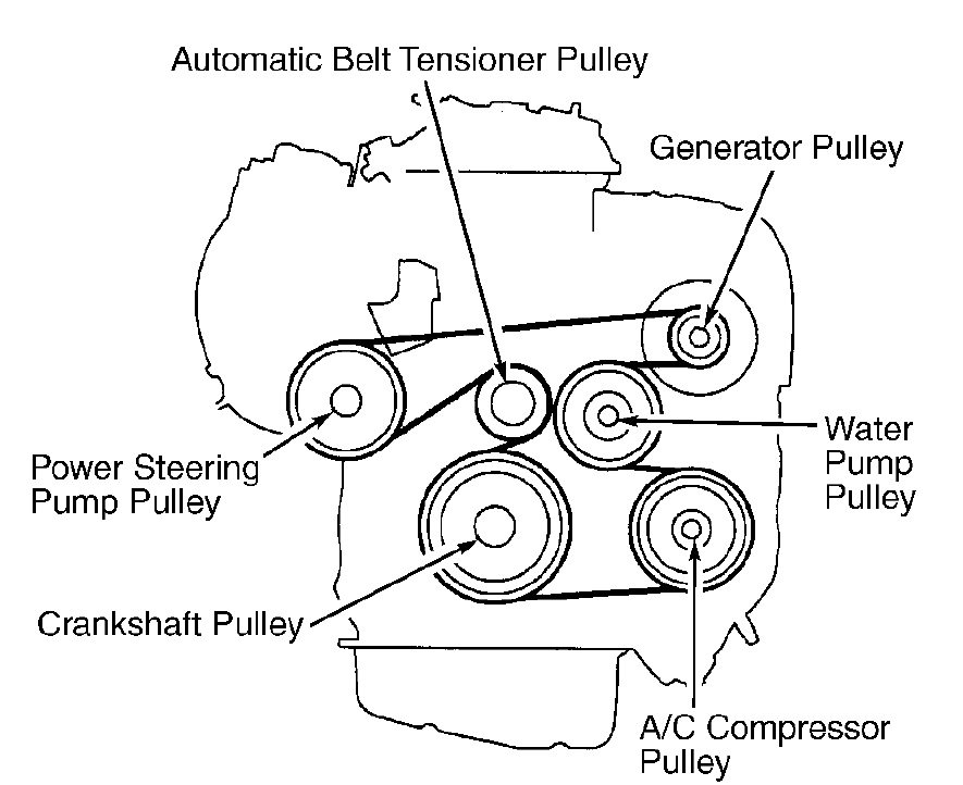 2010 Camry Engine Diagram