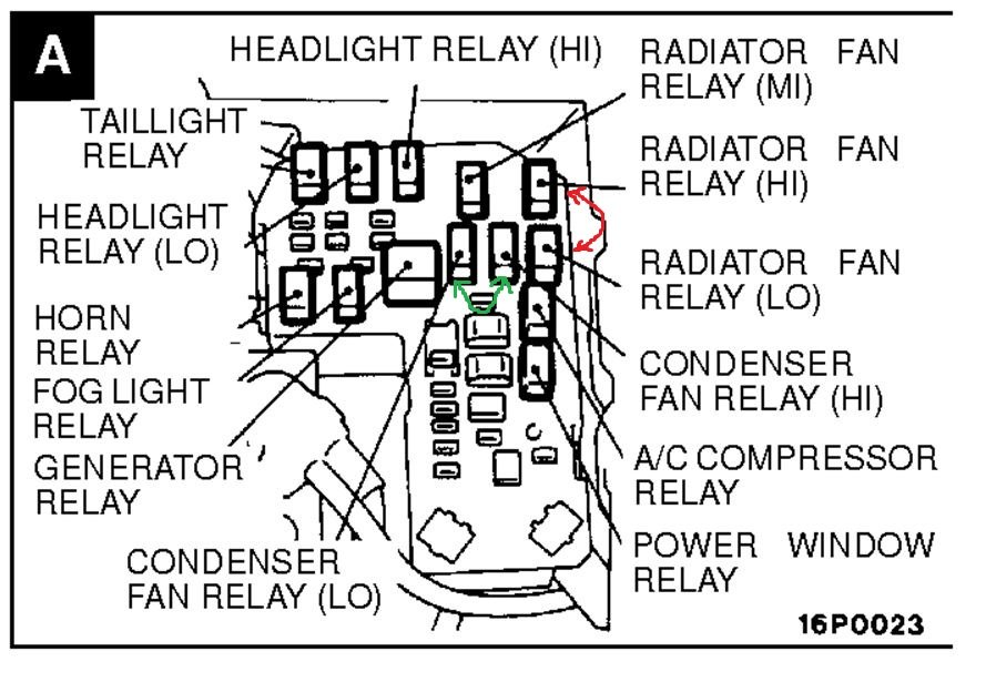 2001 Mitsubishi Eclipse Gs Fuse Box Diagram