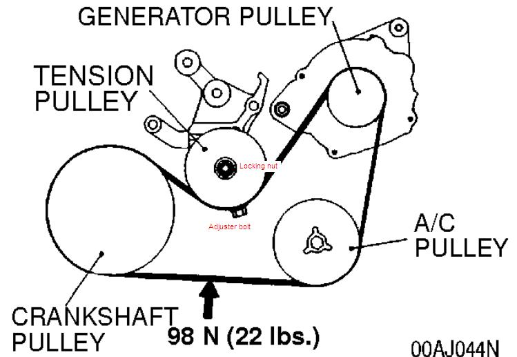 2001 mitsubishi eclipse g fuse box diagram