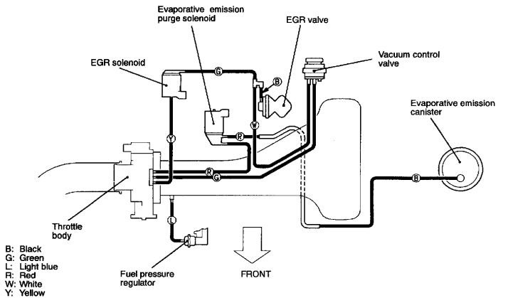 can you supply a diagram for the emission control pipes