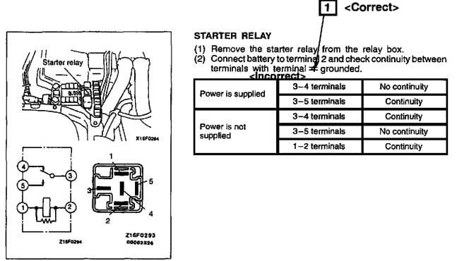 Mitsubishi 3000gt ignition wiring diagram mitsubishi 3000gt body on wiring diagram for mitsubishi 3000gt Mitsubishi 3000GT Engine Diagram Trans AM Wiring Diagram