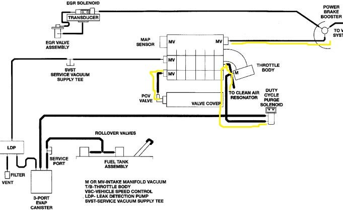 2011 03 13_025506_capture where can i get a diagram to find a possible leak in the vacuum on 1997 chrysler sebring fuse box diagram at fashall.co