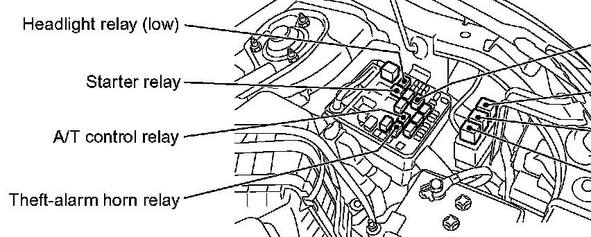 2005 mitsubishi endeavor engine diagram