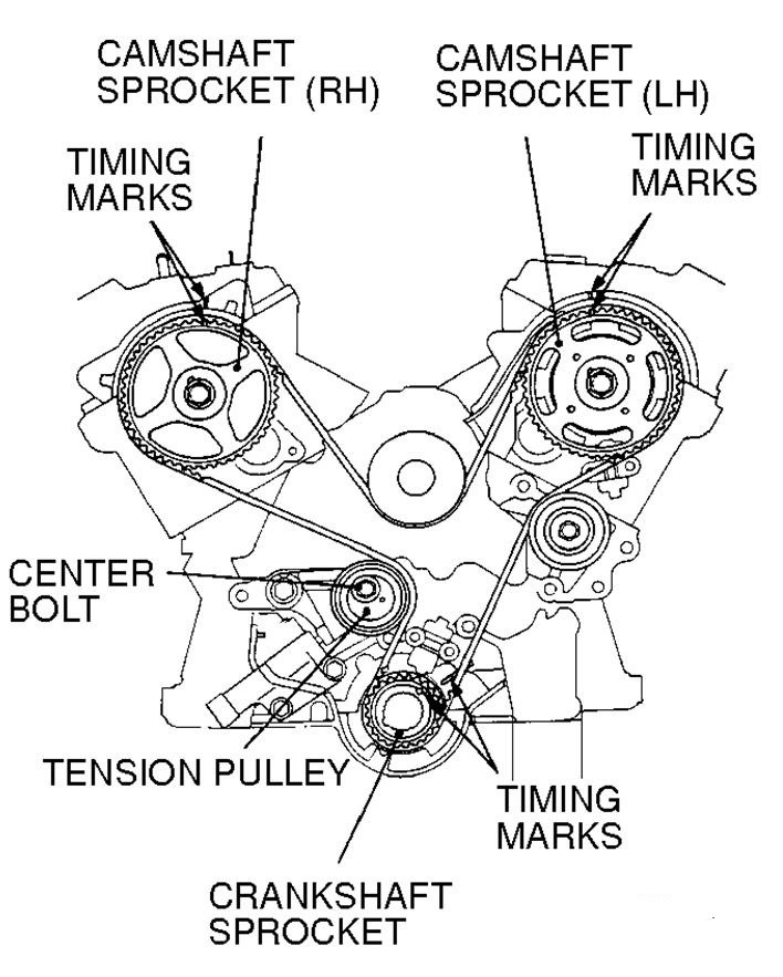 2002 mitsubishi montero sport engine diagram 2002