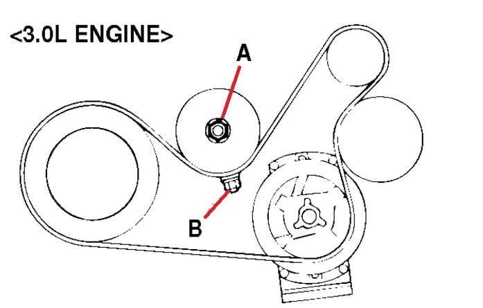 2003 mitsubishi eclipse gt engine
