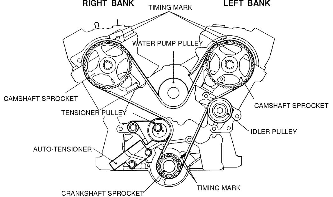 mitsubishi diamante serpentine belt diagram 2000 mitsubishi diamante radio wiring diagram #9