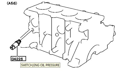 Where is the oil pressure switch on the 1995, 2 0, DOHC, 4cyl