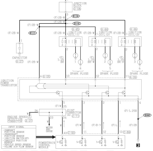 mitsubishi montero idle control wiring diagram wiring diagram rh 17 nijsshop be