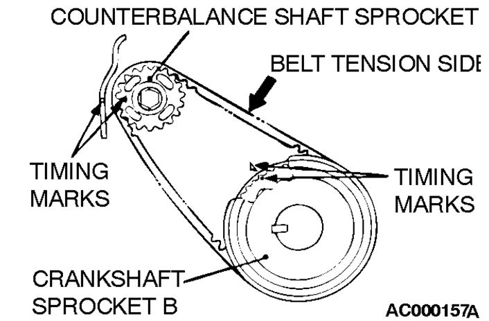 if u can get me a diagram of timing belt marks for 2002