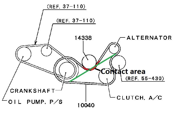 How Do I Bypass My Ac Pressor On 2003 Mitsubishi Eclipse V6. As The Belt Routing Would Cause To Contact Itself Stretching From Alternator Crank Pulley It Top Run Going Under. Mitsubishi. 97 Mitsubishi Eclipse Belt Diagram At Scoala.co