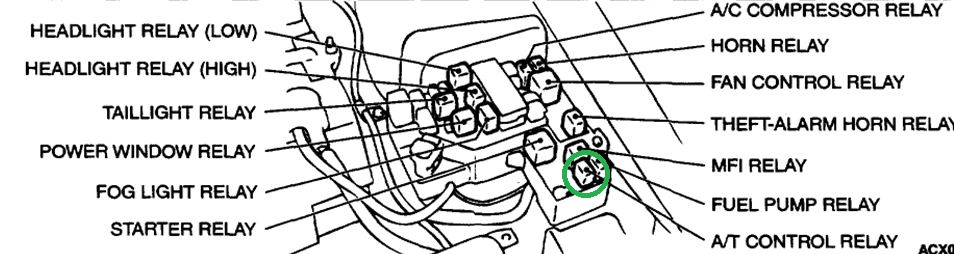 2001 Eclipse Fuse Box Wire Data \u2022rhcollersite: 2001 Mitsubishi Eclipse Fuse Diagram At Oscargp.net