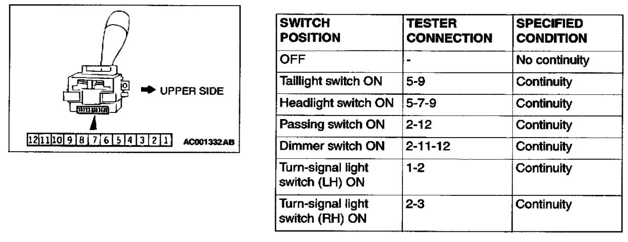 2012 08 19_155114_capture mitsubishi radio wiring diagram eclipse radio pinout \u2022 free wiring 2001 mitsubishi eclipse radio wiring diagram at mr168.co