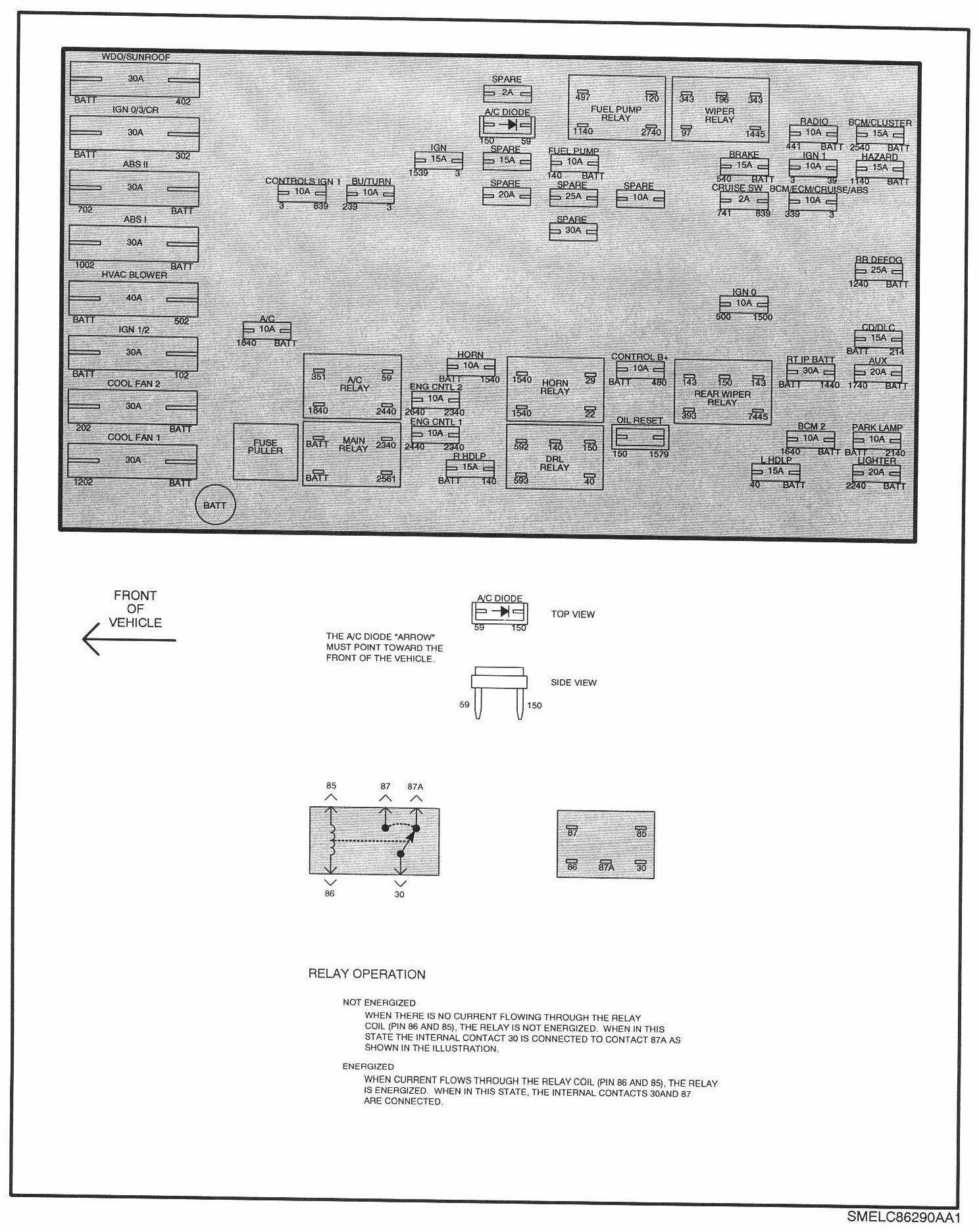 Saturn L200 Fuse Box Wiring Library 2003 Ion L300 Get Free Image About Diagram 2006