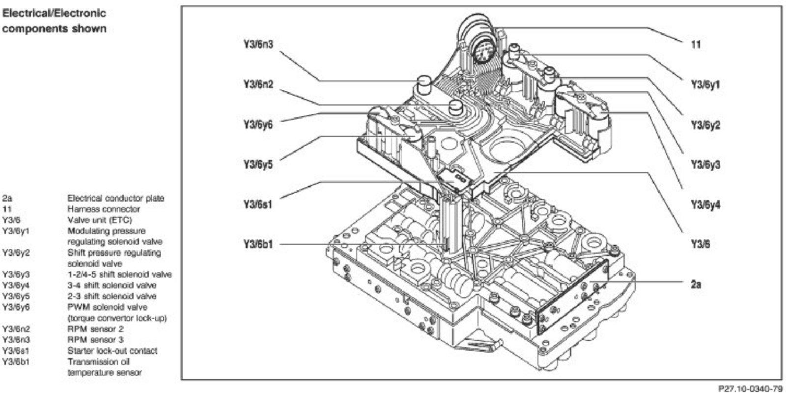 i read my engine codes an the input turbine speed sencer circuitInput Turbine Speed Sensor Circuit Http Wwwjustanswercom Mercedes #1