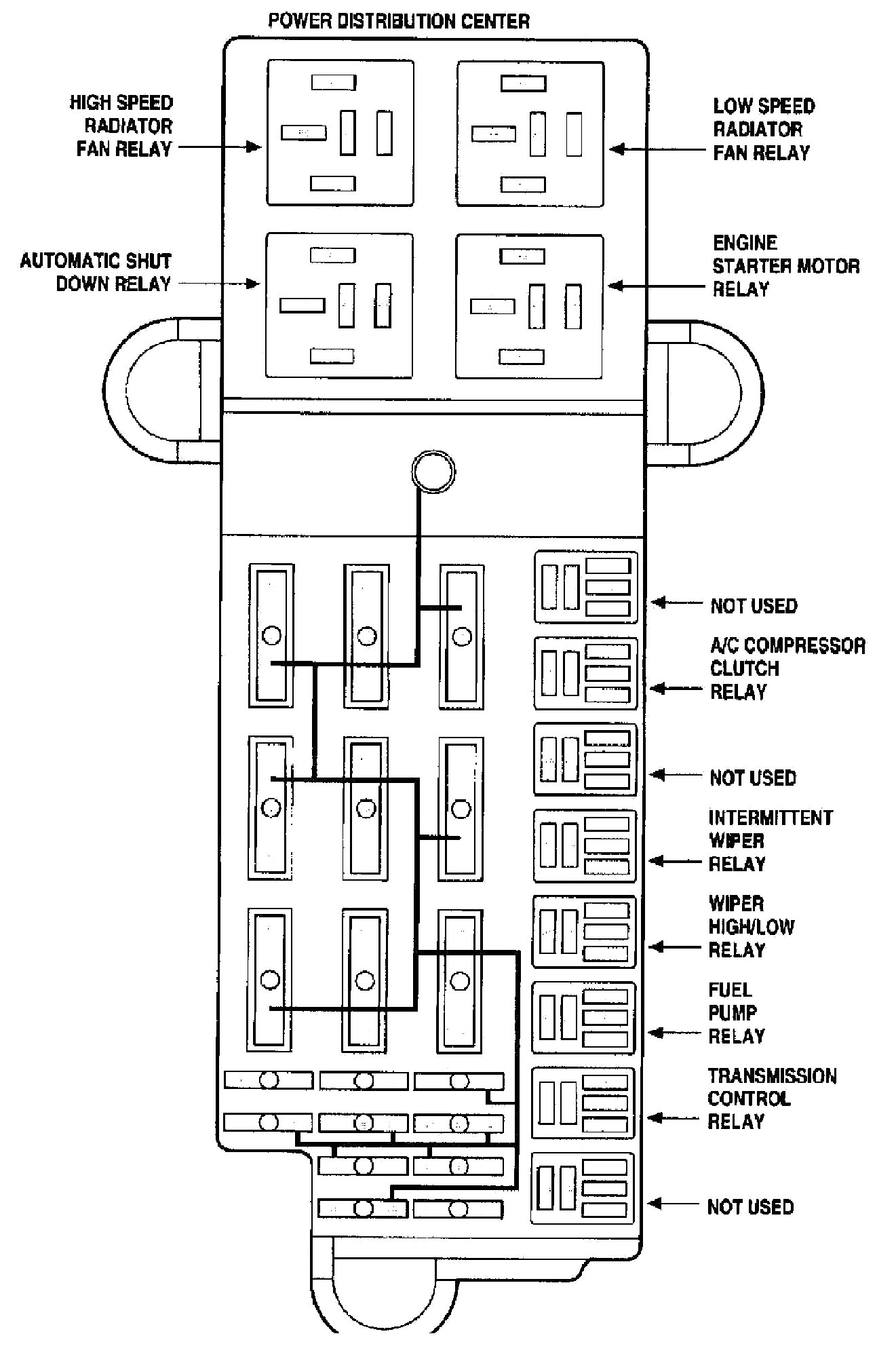 1999 Chrysler Sebring Fuse Diagram Wiring Library 2000 Box Power Distribution Diagrams Diy Enthusiasts