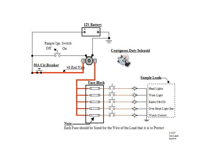 larson boat wiring diagram boat parts diagram wiring