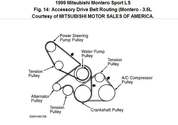 Mont on 2000 Mitsubishi Montero Sport Belt Diagram