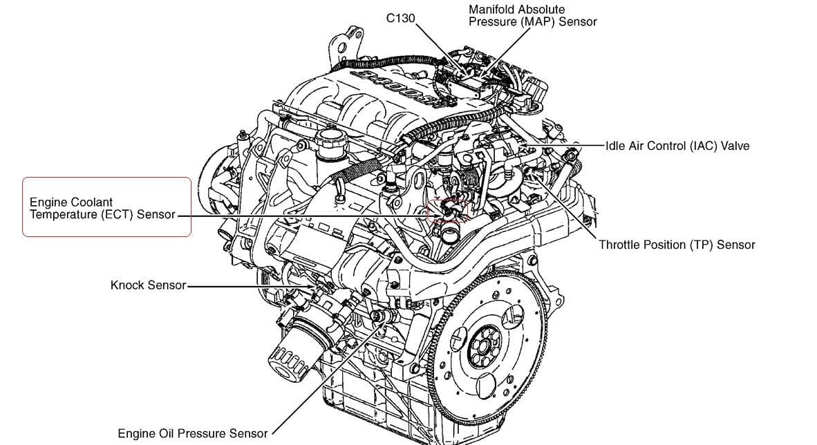 my 2001 oldsmobile alero  6 cylinder  hot  cold temperature
